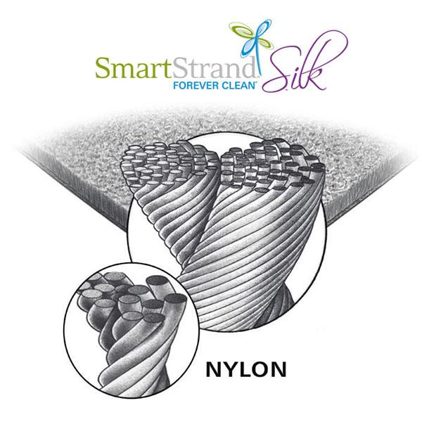 Miękkie włókna wykładzin SmartStrand